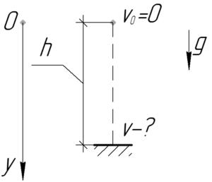 """Схема к решению задачи """"Высота свободного падения молота 2,5 м. Определить его скорость"""""""
