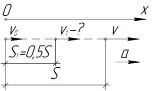 """Схема к решению задачи """"Тело, имея начальную скорость 1 м/с, двигаясь равноускоренно, приобрело"""""""