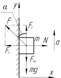 """Схема к решению задачи """"Тело массой 100 г движется вверх по вертикальной стенке под действием силы 2 Н"""""""
