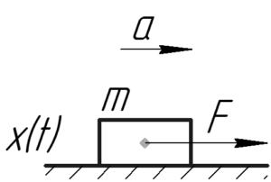 """Схема к решению задачи """"Координаты тела массы m=1 кг, движущегося прямолинейно вдоль оси x, меняются"""""""