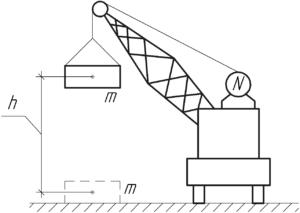 """Схема к решению задачи """"Подъемный кран поднимает груз массой 8 т на высоту 15 м. Определить время"""""""