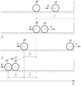 """Схема к решению задачи """"На горизонтальной поверхности в 3 м от вертикальной стенки находится шар массой"""""""