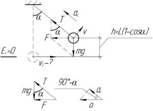 """Схема к решению задачи """"Подвешенному на нити длиной 1 м шарику сообщили начальную скорость такую"""""""