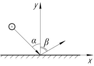 """Схема к условию задачи """"При ударе шарика об идеально гладкую горизонтальную поверхность теряется третья"""""""