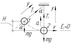 """Схема к решению задачи """"Подвешенный на нити шарик массой 0,3 кг совершает колебания в вертикальной"""""""