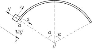 """Схема к решению задачи """"Какова должна быть максимальная длина выпуклого симметричного относительно"""""""