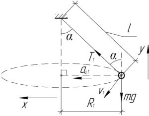 """Схема к решению задачи """"Маленький шарик, подвешенный на нити, движется по окружности так, что нить"""""""