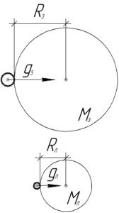 """Схема к решению задачи """"Определить, с каким ускорением падают тела на поверхность Луны, зная, что радиус"""""""