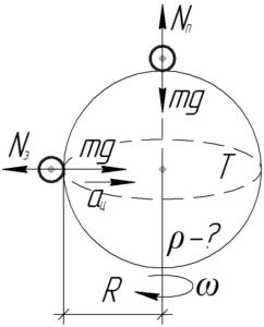 """Схема к решению задачи """"На экваторе некоторой планеты тела весят втрое меньше, чем на полюсе. Период"""""""
