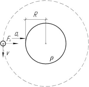 """Схема к решению задачи """"Определить минимальный период обращения спутника нейтронной звезды. Её плотность"""""""