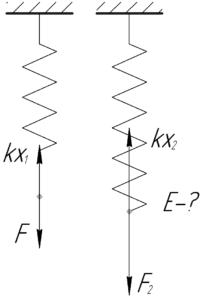 """Схема к решению задачи """"Для сжатия пружины на 2 см надо приложить силу 10 Н. Определить энергию упругой"""""""