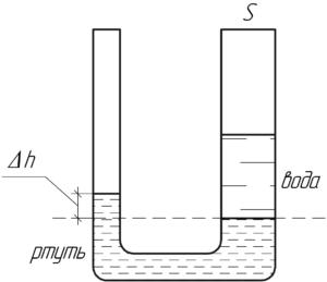 """Схема к решению задачи """"В две сообщающиеся трубки разного сечения налили сначала ртуть, а потом в широкую"""""""